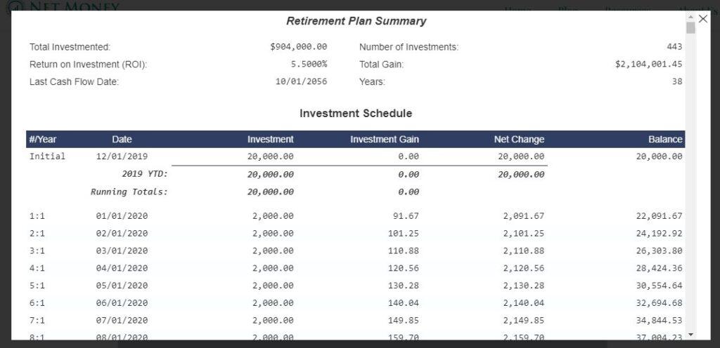 Sample Retirement age calculator plan schedule