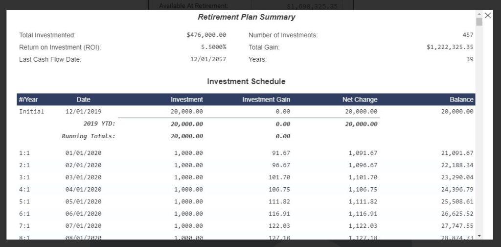 Sample Retirement nest egg calculator schedule
