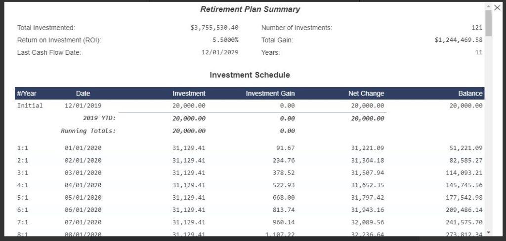 sample Retirement savings plan schedule